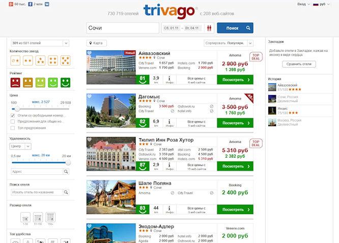 trivago.ru