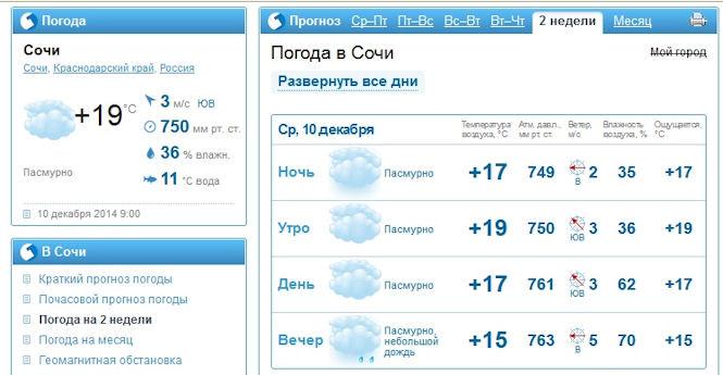 Погода в Сочи зимой